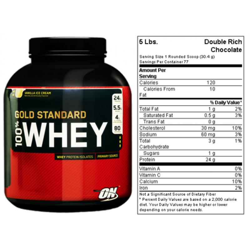 Whey Protein in Greater